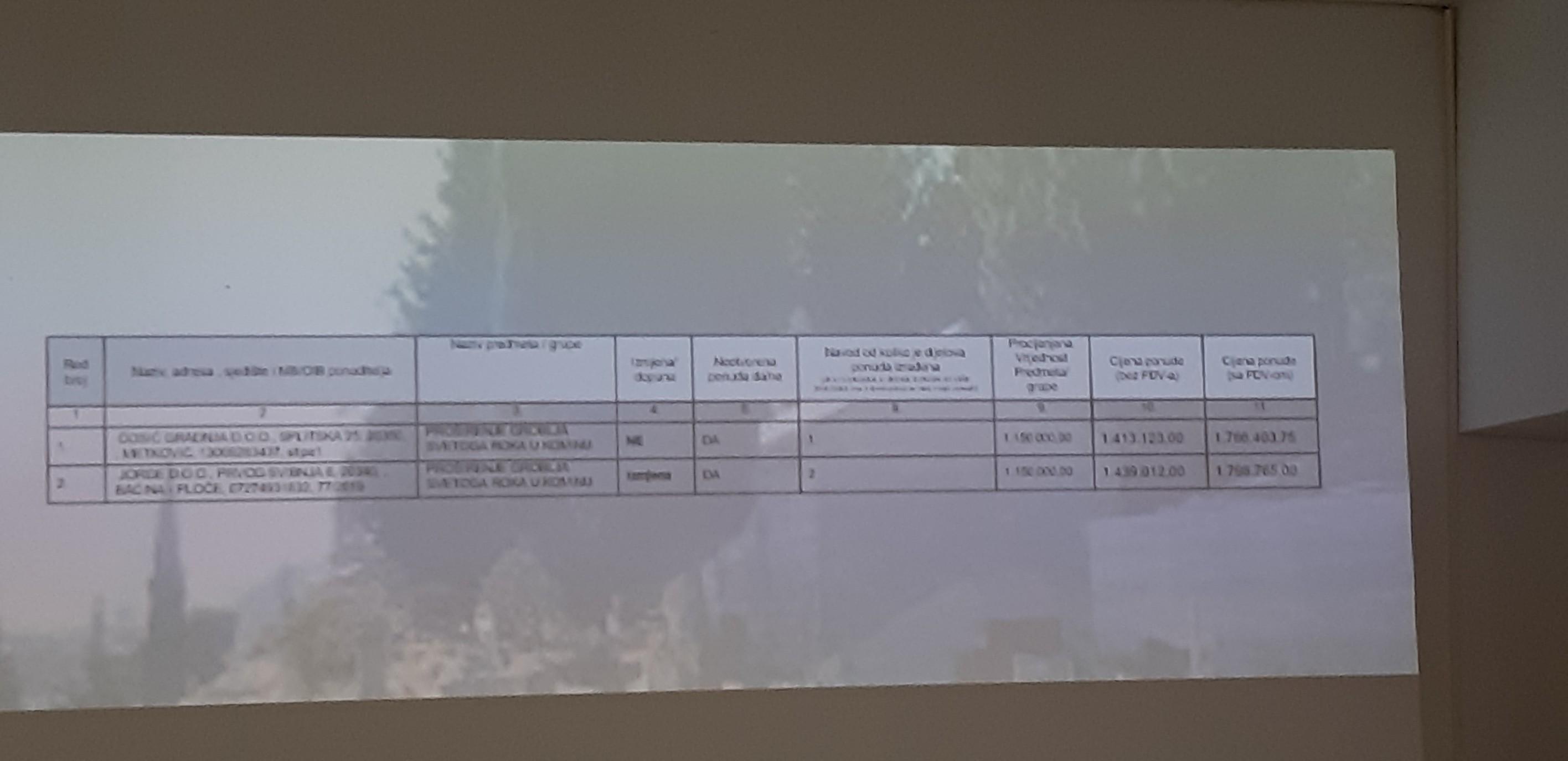 Azijski događaji za sastanke melbourne